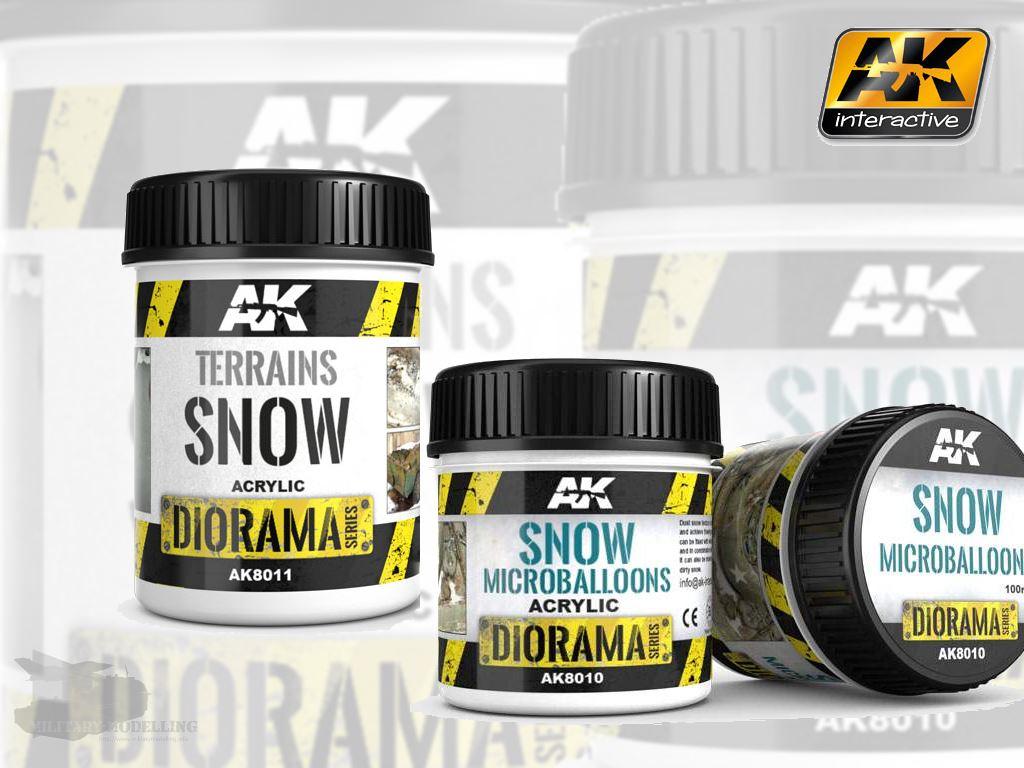 osw.zone AK Interactive: Diorama Series Snow | MilitaryModelling.info